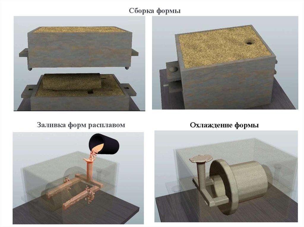 Песчаные формы для литья /pcm - блог компании i3d