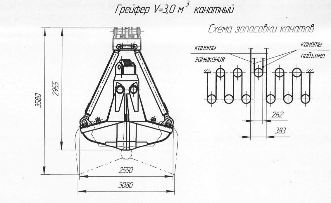 Производители и модели грейферных погрузчиков на базе мтз 82