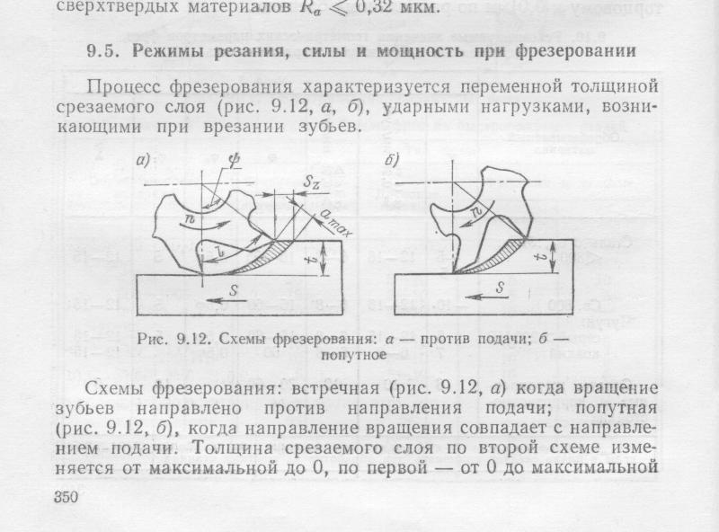 Параметры резанья при фрезеровании. оптимальные режимы резания.