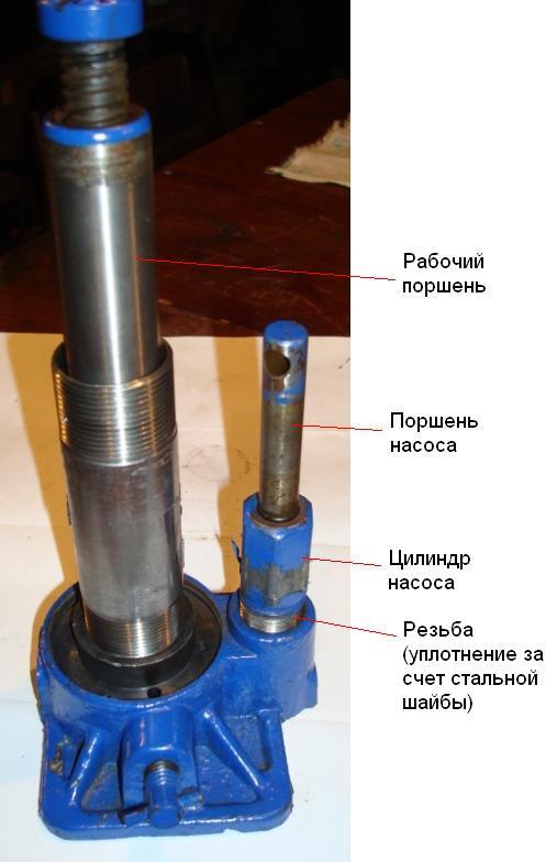 Устройство гидравлического домкрата и принцип его работы: разбираем во всех подробностях
