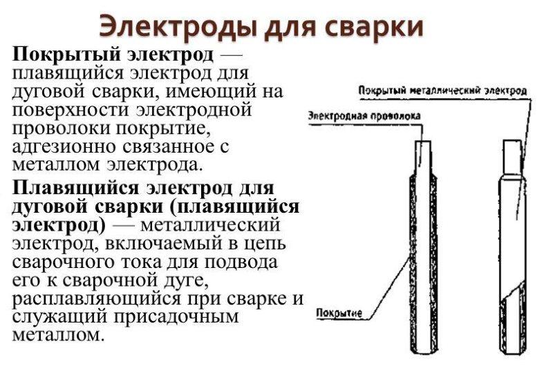 Типы и марки электродов для дуговой сварки, наплавки и резки   каталог