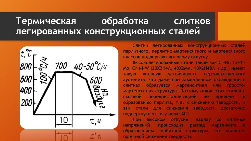 Процесс нормализации сталей. назначение, условия выполнения