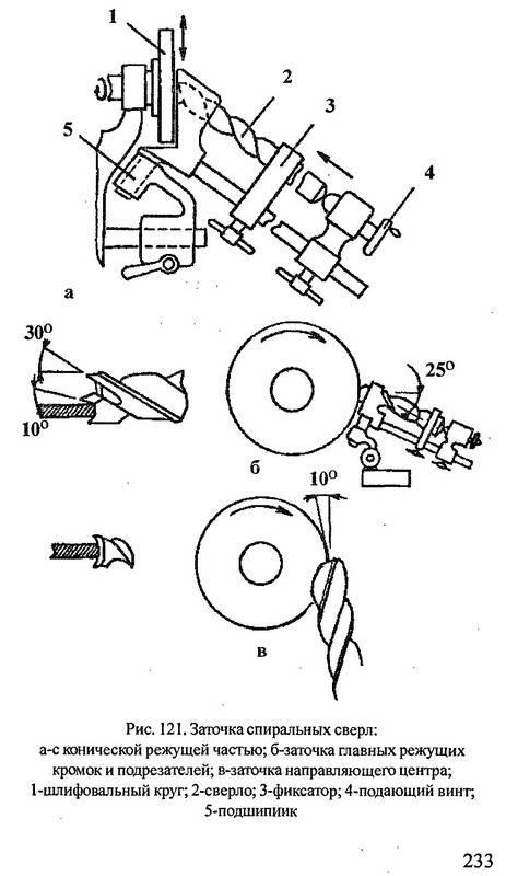 Как заточить сверло по металлу разными инструментами