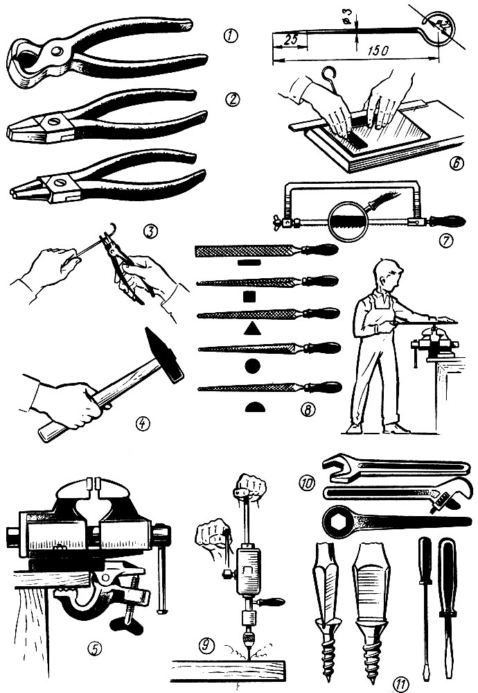 Измерительные слесарные инструменты