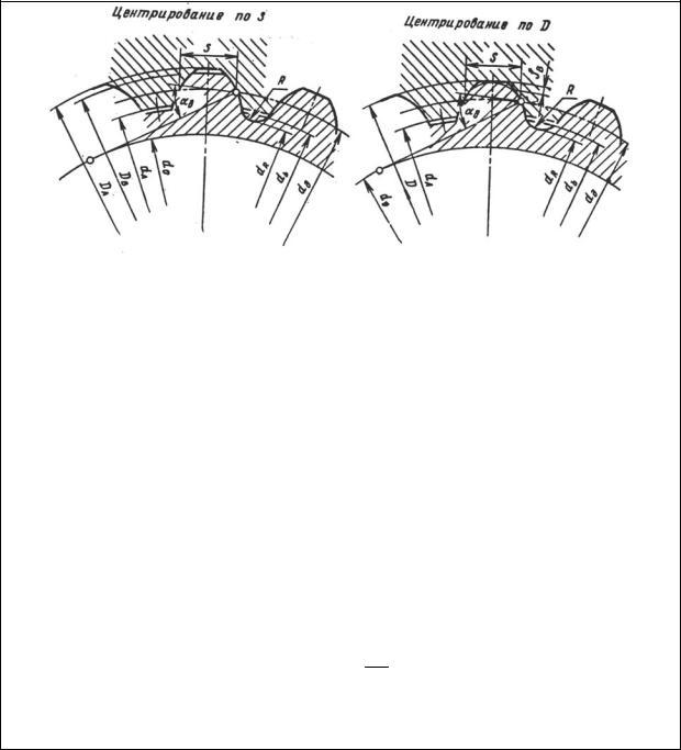 Шлицевые соединения.