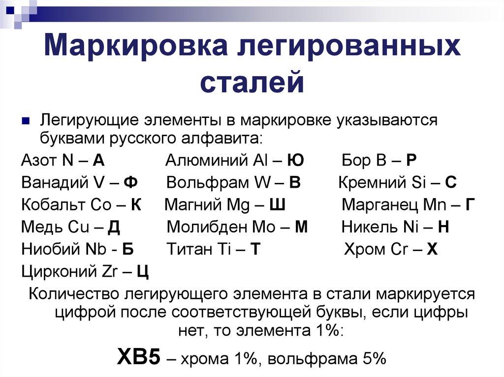 Марки стали: таблица с разъяснениями