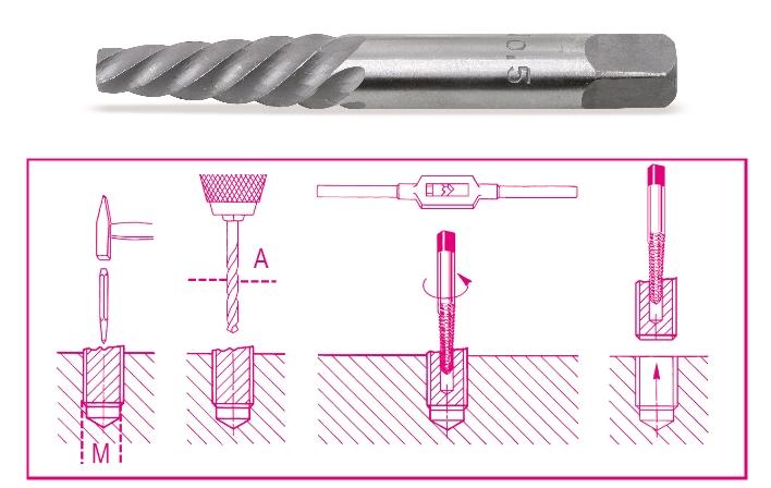 Экстракторы для выкручивания гаек и болтов: как выкрутить сломанный (обломившийся) болт головкой? что такое экстрактор для поврежденных гаек? принцип работы