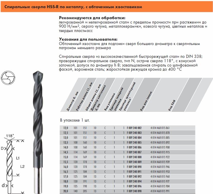 Сверло по металлу: описание,маркировка,виды,фото,марки   строительные материалы