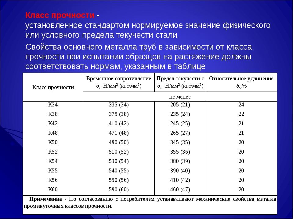 Аналоги российских и зарубежных сталей
