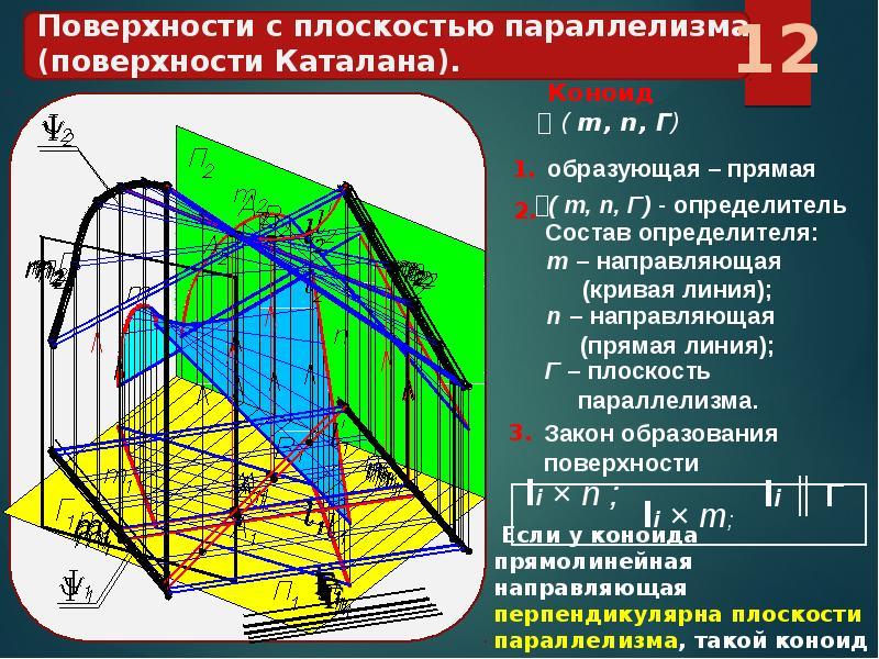 Какие поверхности называют линейчатыми - строительство домов и бань