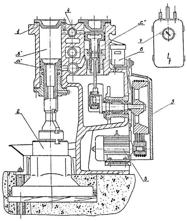 Кузнечный молот своими руками: самодельный пневматический или механический молот для ковки