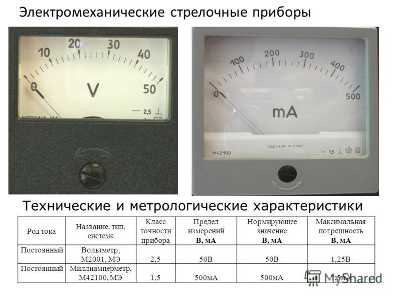 Как пользоваться микрометром