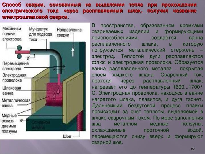 Что такое электрошлаковая сварка и как она осуществляется