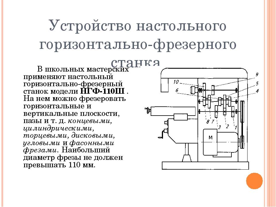 Фрезерный станок по металлу – устройство, схема и разновидности оборудования + фото, видео