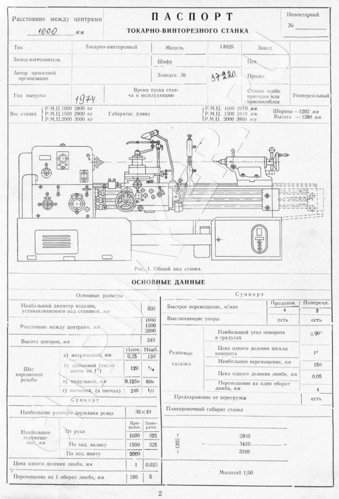250итвм станок токарно-винторезный высокой точностисхемы, описание, характеристики