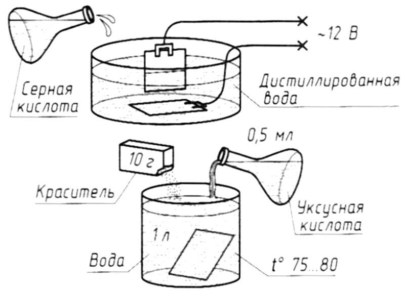 Чернение металла в домашних условиях лимонной кислотой – 3 проверенных способа воронения ножа