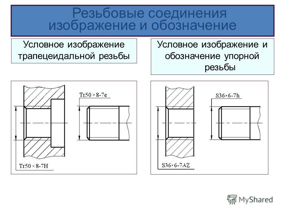 Трапецеидальная резьба. применение трапецеидальной резьбы :: syl.ru