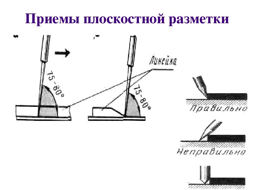Инструменты и приспособления для объёмной разметки металлов