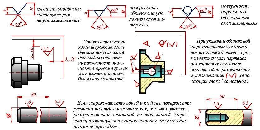 Правила обозначения шероховатости - инженерная графика