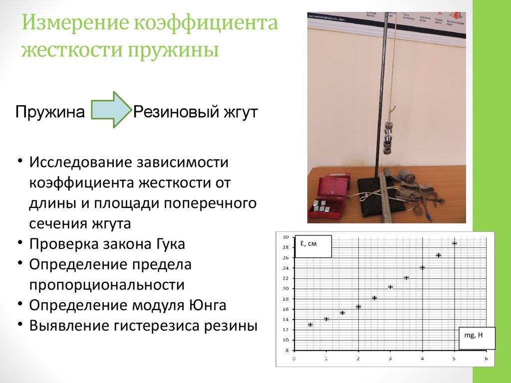 Измерение коэффициента жесткости пружины