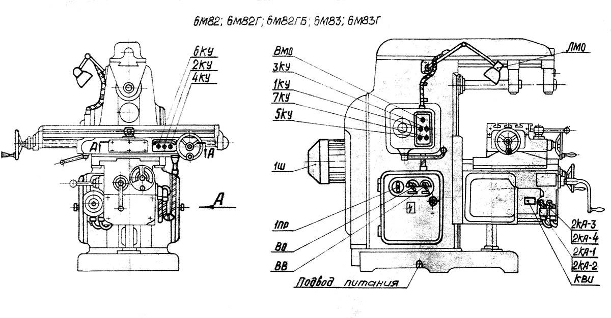 Технические характеристики универсального фрезерного станка 6м82