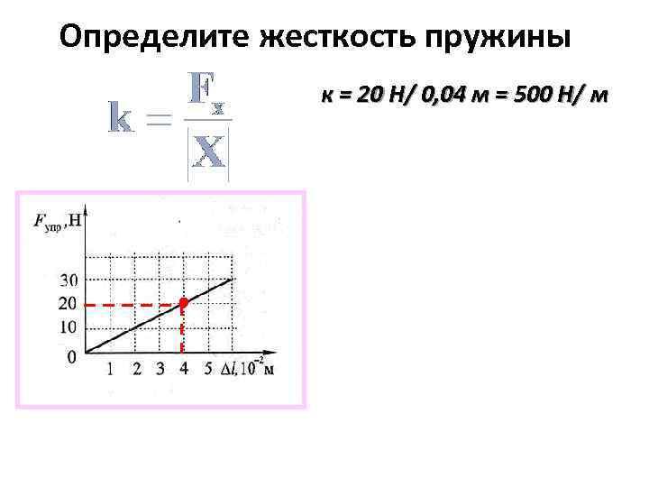 Как определить жесткость пружины - sk-fatera.ru