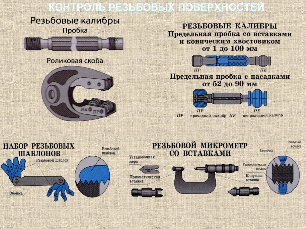 Дифференцированный контроль резьбы - металлы и металлообработка