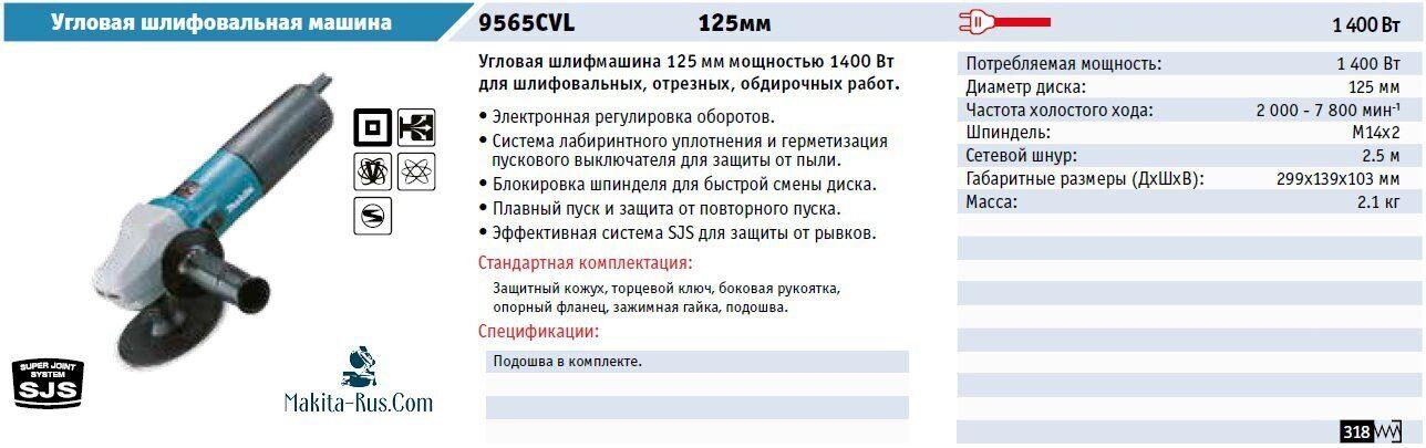 Как выбрать болгарку для дома: советы + рекомендации