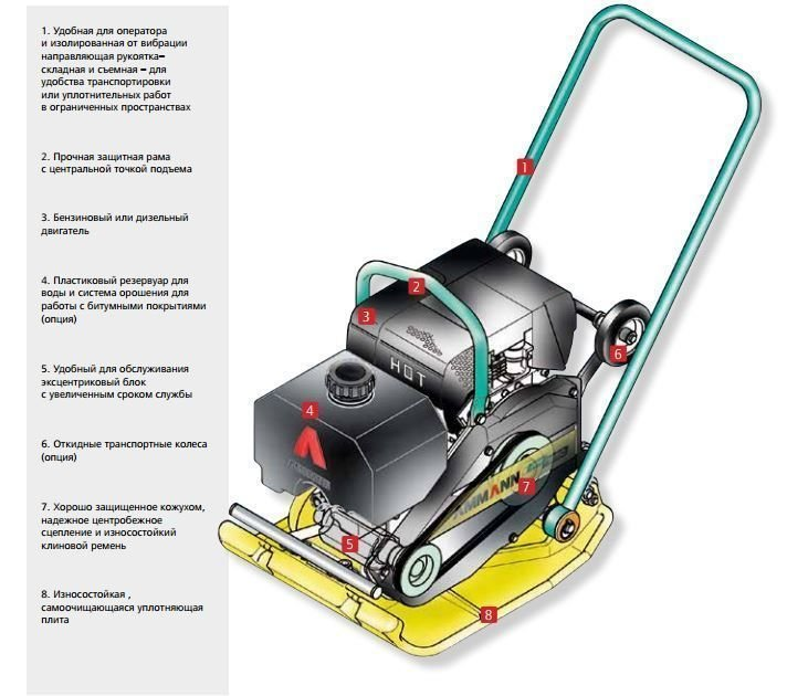 Строительное оборудование, станки и приводная техника