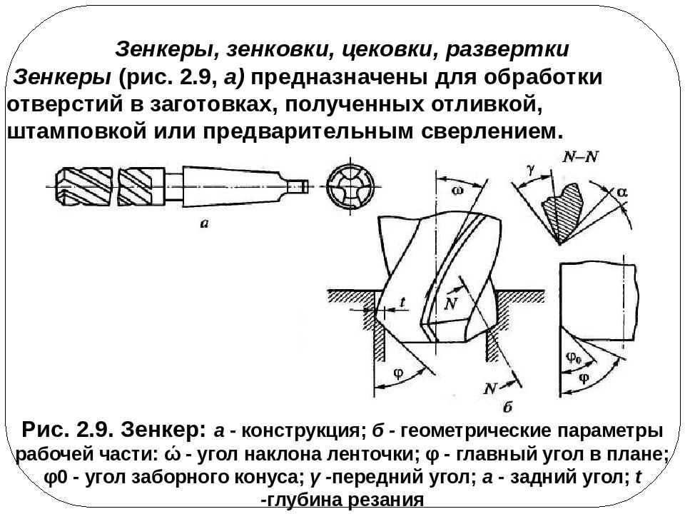 Технология цековки металла и требуемые для этого инструменты