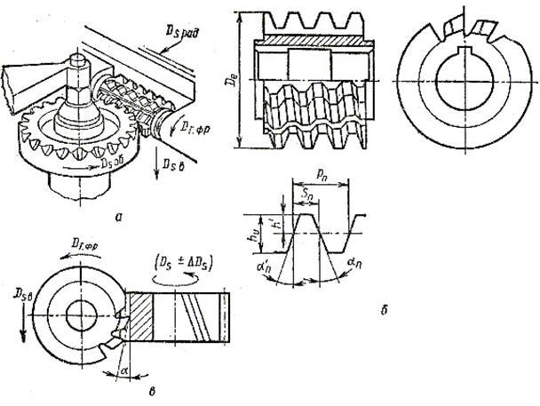 Гост 8027-86: фрезы червячные для шлицевых валов с прямобочным профилем. технические условия