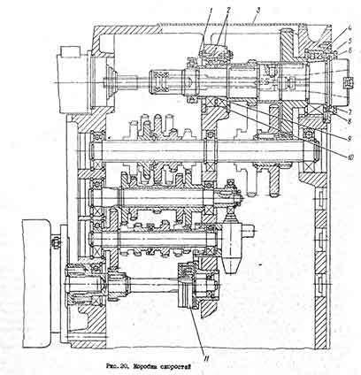6т82 станок консольно-фрезерный горизонтальный с поворотным столом