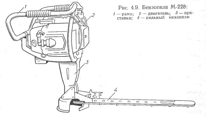 Бензопила тайга 214 ремонт своими руками карбюратор