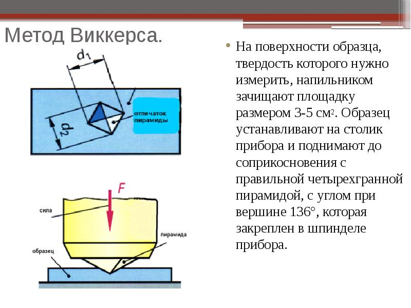 Испытание на твердость по виккерсу - vickers hardness test - abcdef.wiki