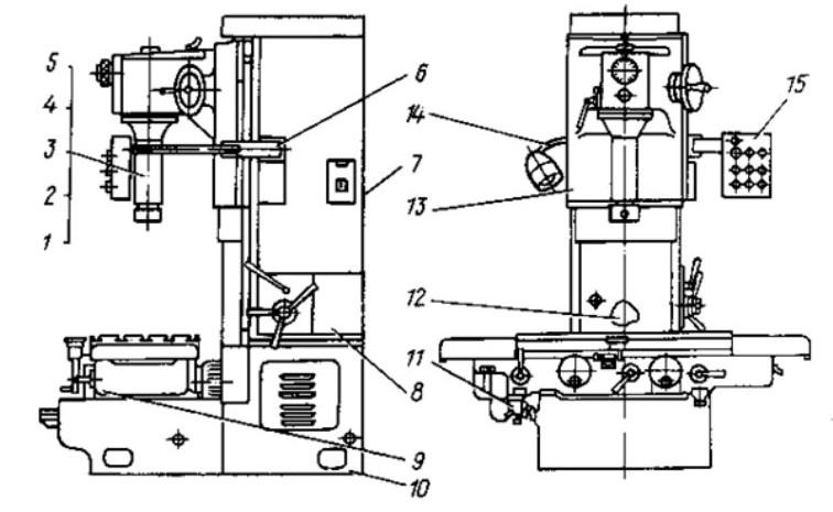 Общий принцип действия расточных станков – «nord west tool»