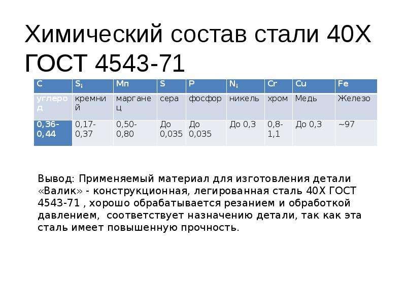 Сталь 17г1с аналог