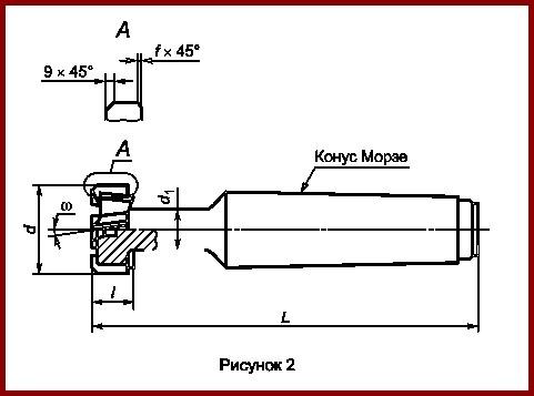 Виды фрез по металлу для фрезерного станка – классификация, особенности