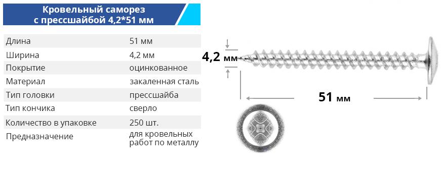 Расход саморезов на 1м2 профлиста для кровли