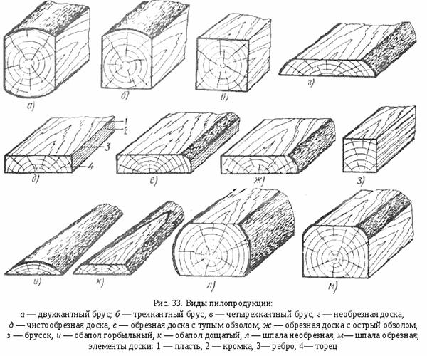 Нитинол — форма, применение, эффект памяти, состав