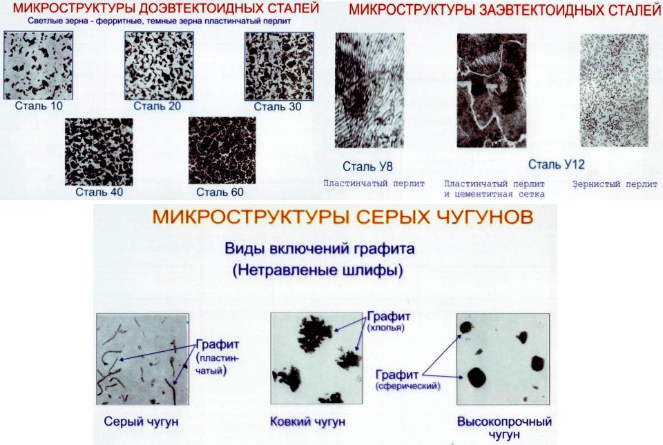Сварка аустенитно-ферритных нержавеющих сталей