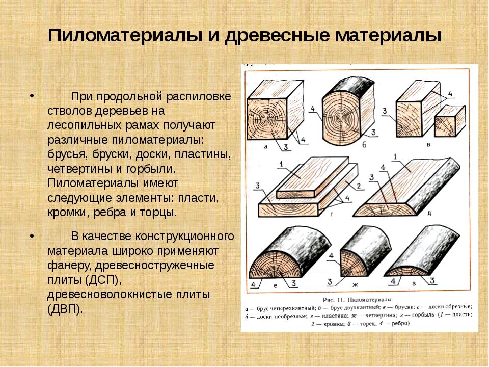 Подовые печи: виды и особенности применения