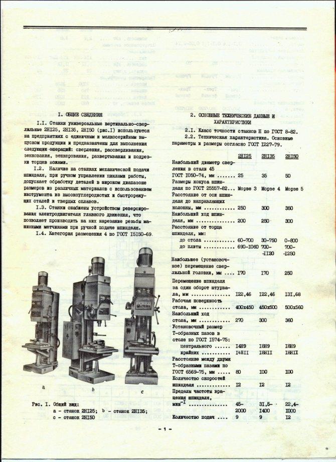 Сверлильный станок 2н135 — назначение, принцип действия, характеристики