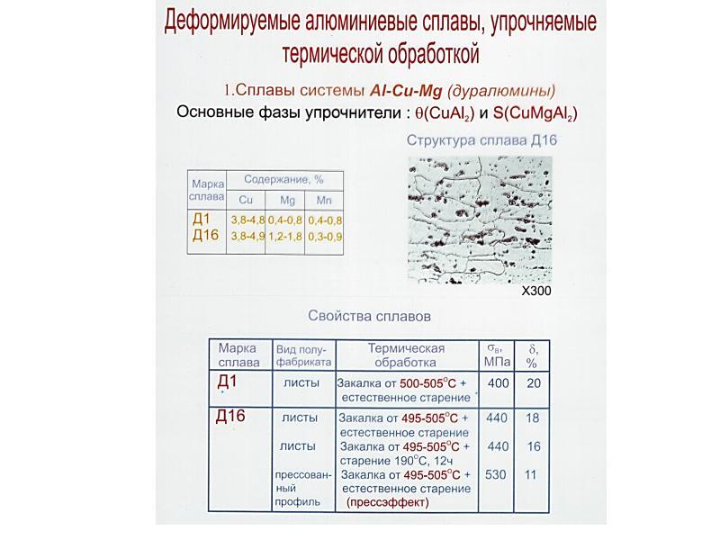 Гост 1583-93: выбор литейных алюминиевых сплавов – aluminium-guide.com