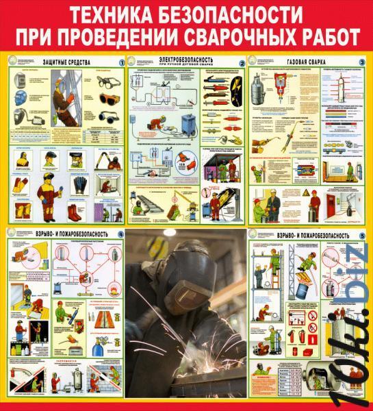 Техника безопасности при сварочных работах: организация рабочего места сварщика, пожарная безопасность при сварке и другие правила при ее выполнении
