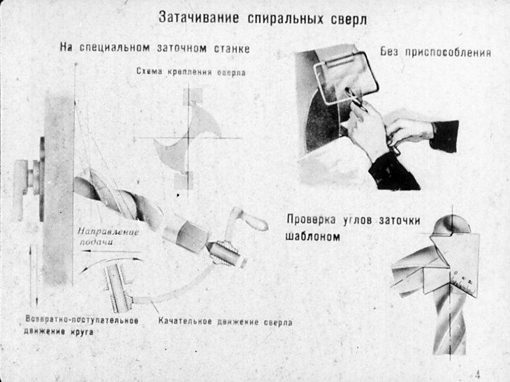 Сверло по металлу: как правильно заточить своими руками, особенности эксплуатации, техника безопасности