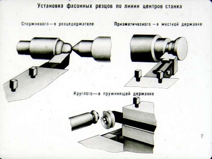 Обработка фасонных поверхностей фасонным резцом