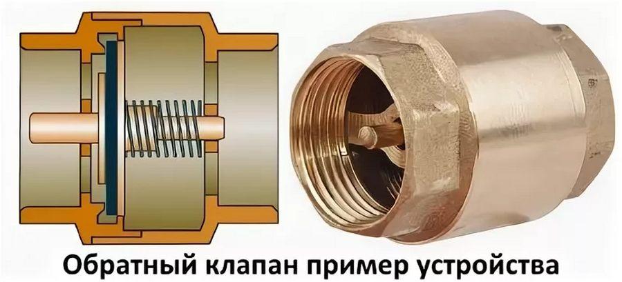 Обратный клапан для отопления - разновидности и правила монтажа
