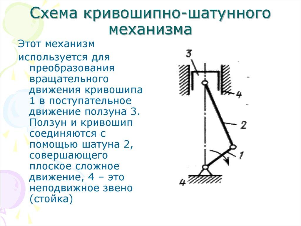Кинематический и силовой анализы кривошипно-ползунных механизмов. курсовая работа (т). другое. 2013-03-27