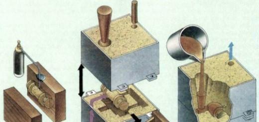 Песчаные формы для литья /pcm