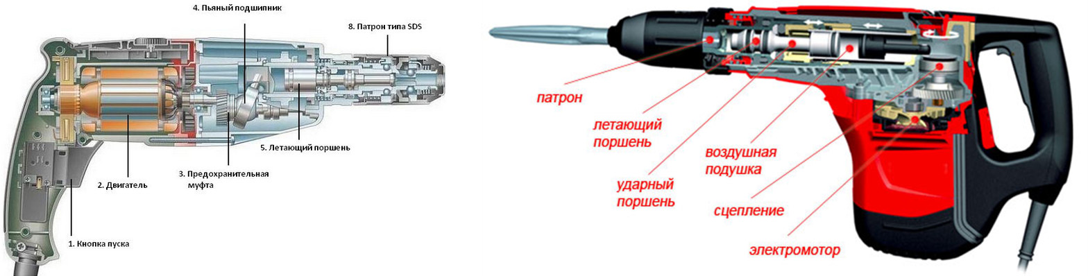 Ремонт перфоратора